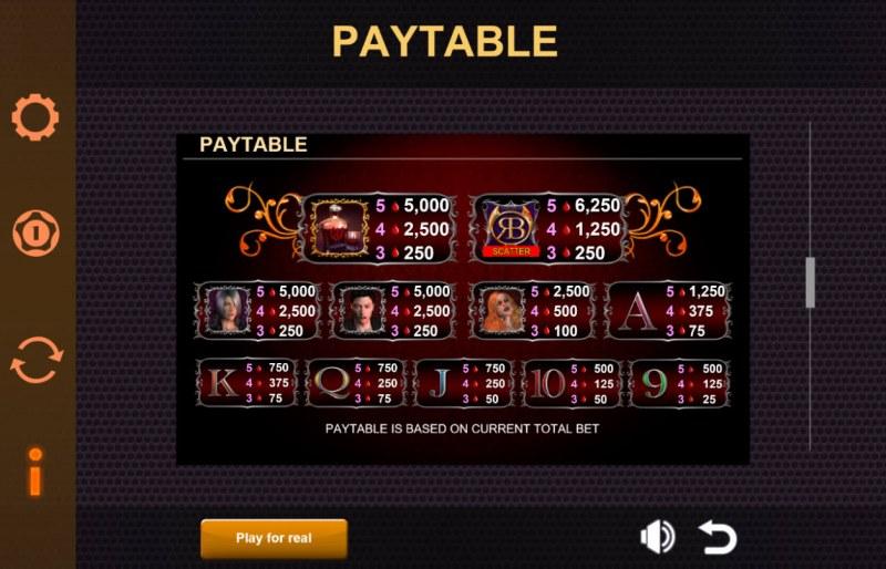 Reel Blood :: Paytable