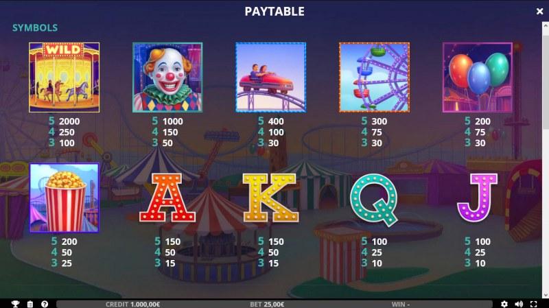 Reel Coaster :: Paytable