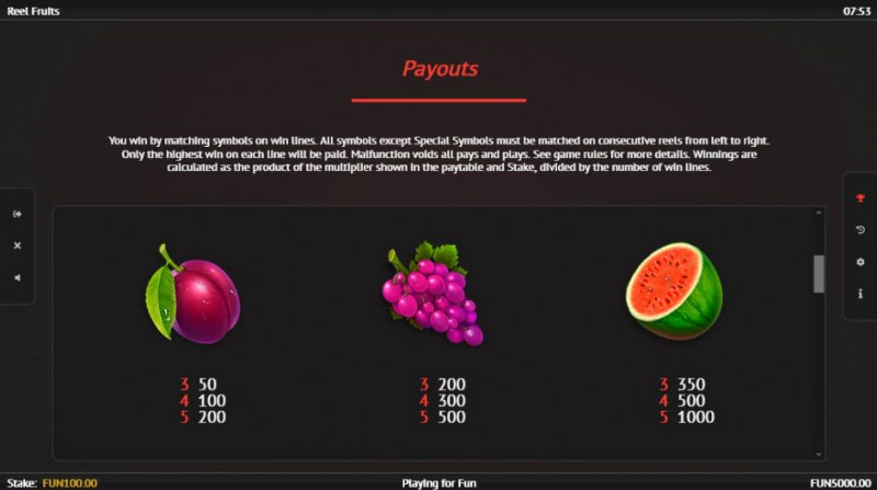 Reel Fruit :: Paytable - Medium Value Symbols