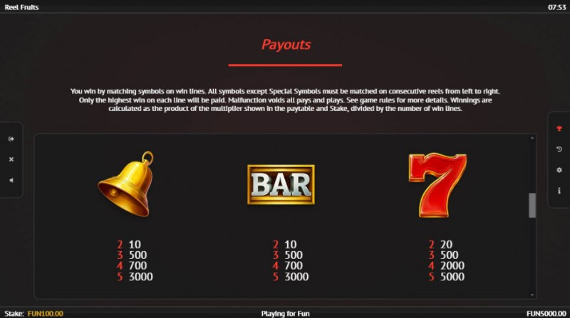 Reel Fruit :: Paytable - High Value Symbols