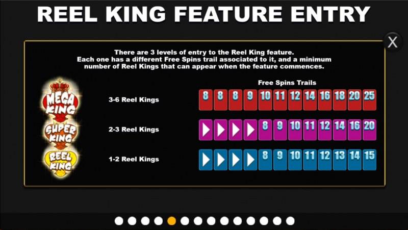 Reel King Megaways :: Reel King Feature Entry