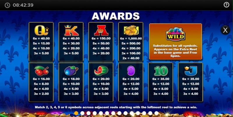 Reel King Megaways :: Paytable