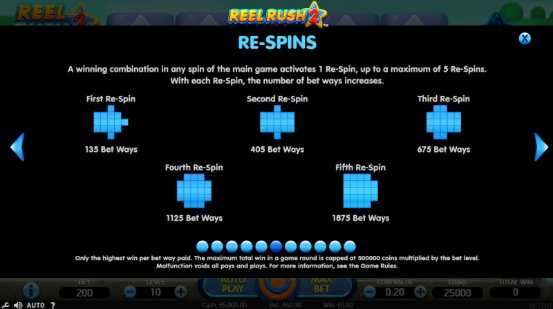 Reel Rush 2 :: Re-Spins