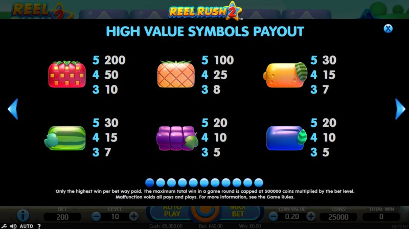Reel Rush 2 :: Paytable - High Value Symbols