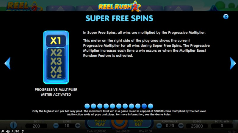 Reel Rush 2 :: Super Free Spins