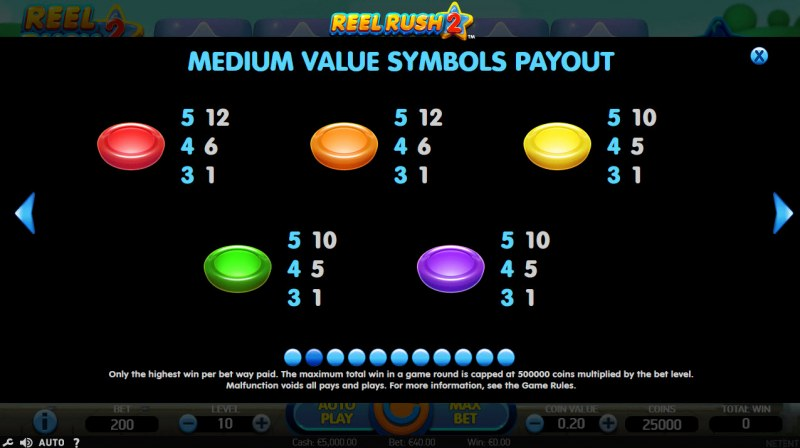 Reel Rush 2 :: Paytable - Low Value Symbols