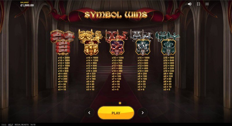 Regal Beasts :: Paytable - High Value Symbols