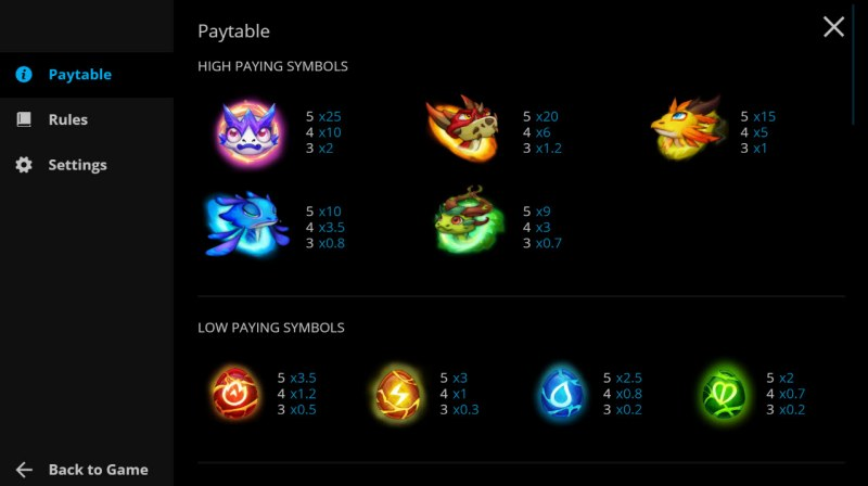 Reign of Dragons :: Paytable