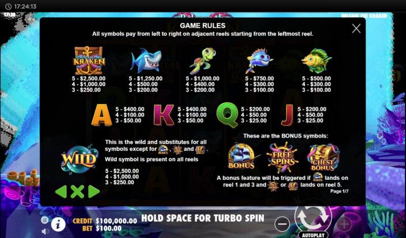 Release the Kraken :: Paytable