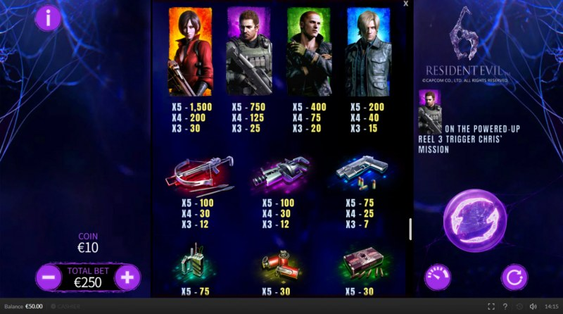 Resident Evil 6 :: Paytable - High Value Symbols