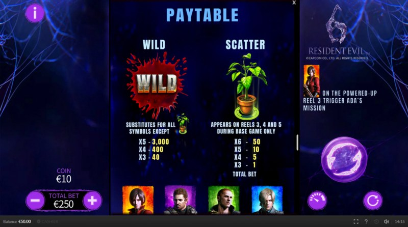 Resident Evil 6 :: Wild and Scatter Rules