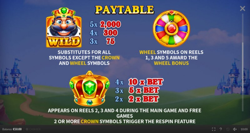 Respin King :: Paytable - High Value Symbols