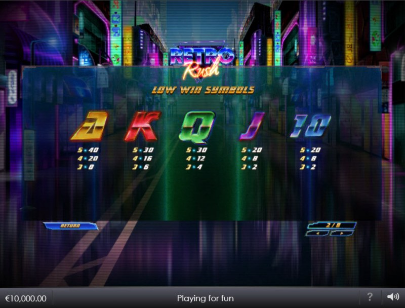 Retro Rush :: Paytable - Low Value Symbols