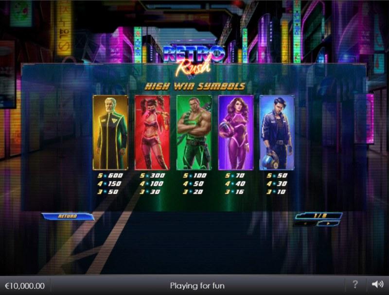 Retro Rush :: Paytable - High Value Symbols