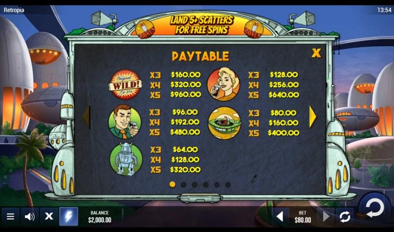 Retropia :: Paytable - High Value Symbols