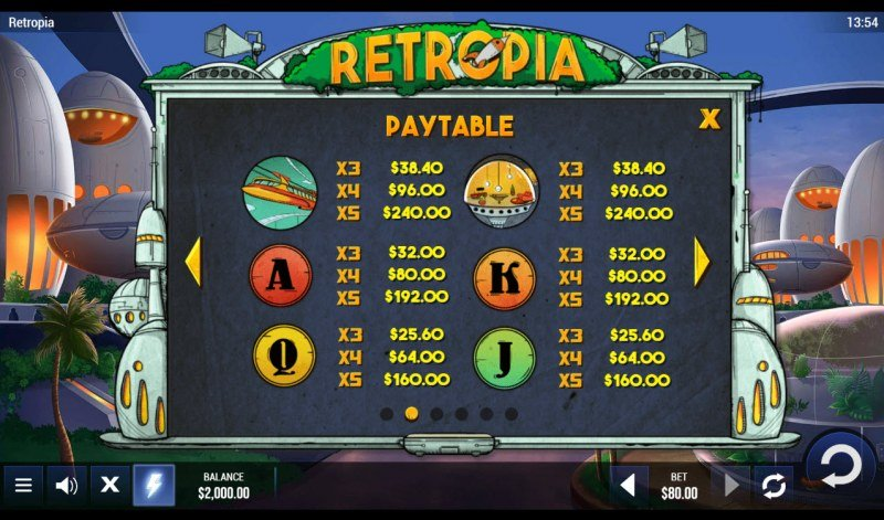 Retropia :: Paytable - Low Value Symbols