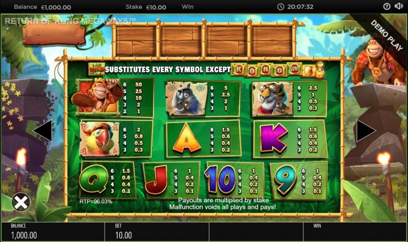 Return of Kong Megaways :: Paytable