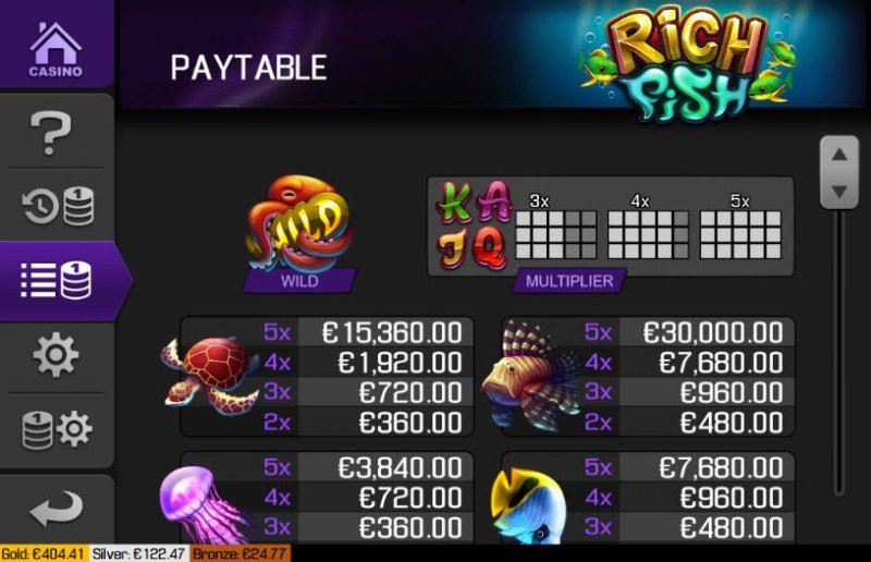 Rich Fish :: Paytable - High Value Symbols