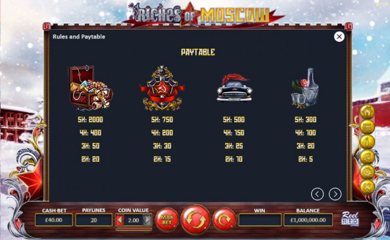 Riches of Moscow :: Paytable - High Value Symbols