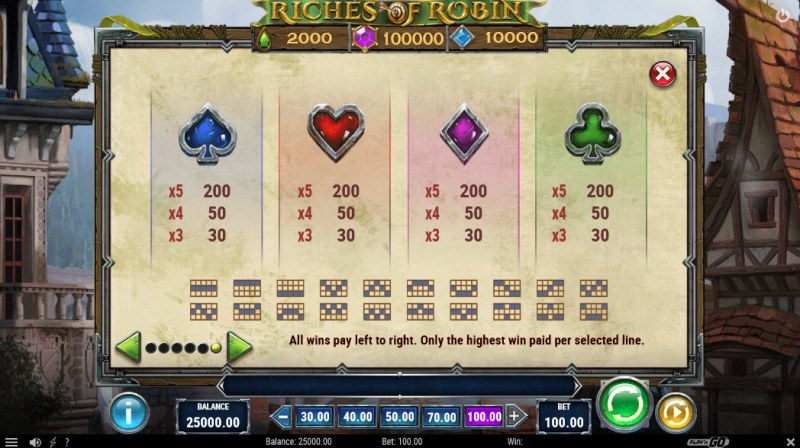 Riches of Robin :: Paytable - Low Value Symbols