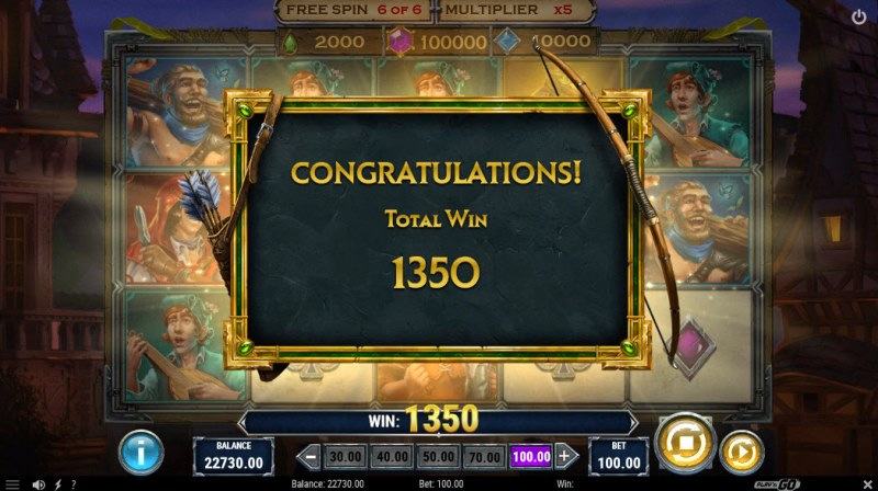 Riches of Robin :: Total free spins payout