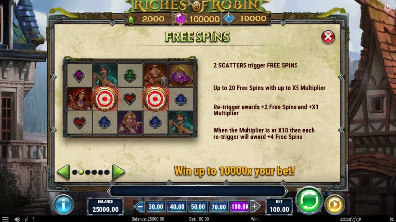 Riches of Robin :: Free Spins Rules