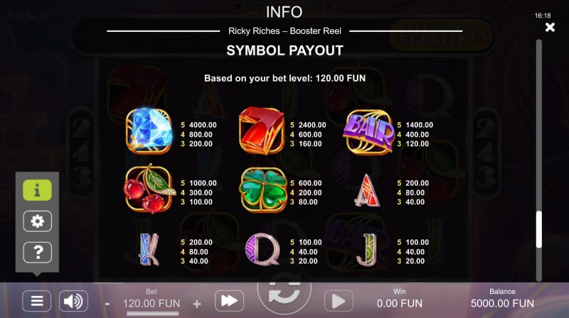 Ricky Riches Booster Reel :: Paytable