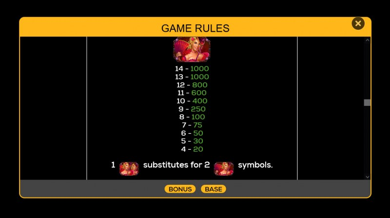 Riddle of Riches :: Paytable - High Value Symbols