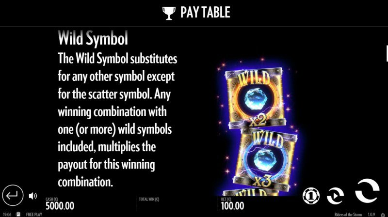 Riders of the Storm :: Wild Symbols Rules
