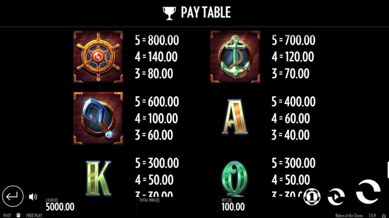 Riders of the Storm :: Paytable - Medium Value Symbols