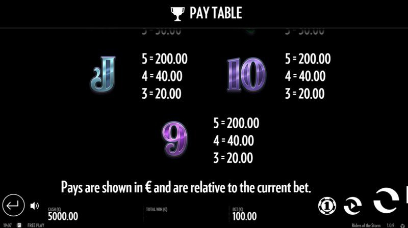 Riders of the Storm :: Paytable - Low Value Symbols