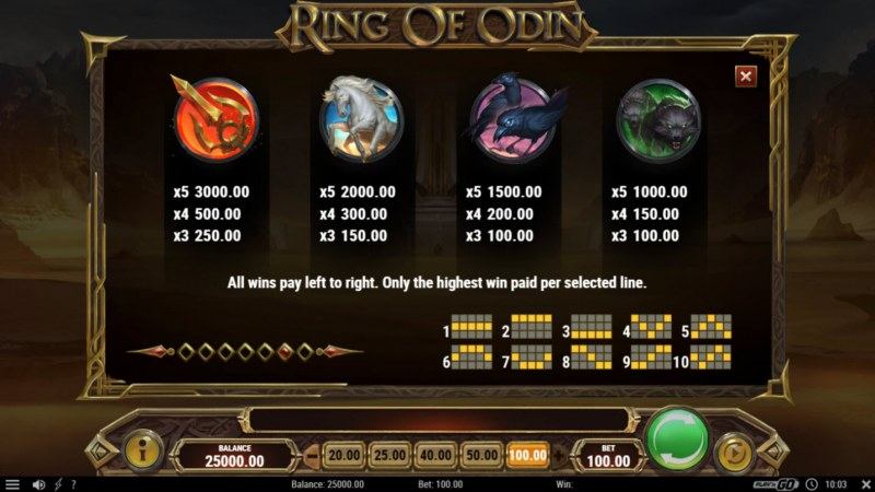 Ring of Odin :: Paytable - High Value Symbols