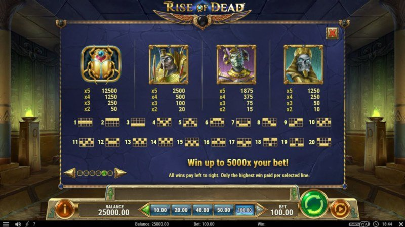 Rise of Dead :: Paytable - High Value Symbols