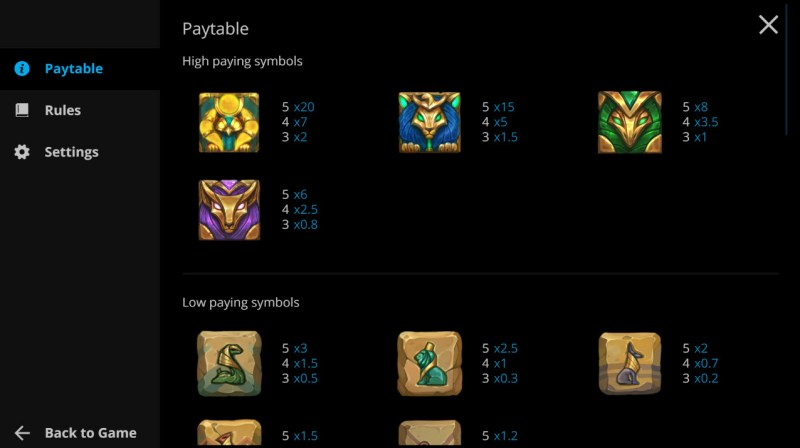 Rise of Horus :: Paytable - High Value Symbols