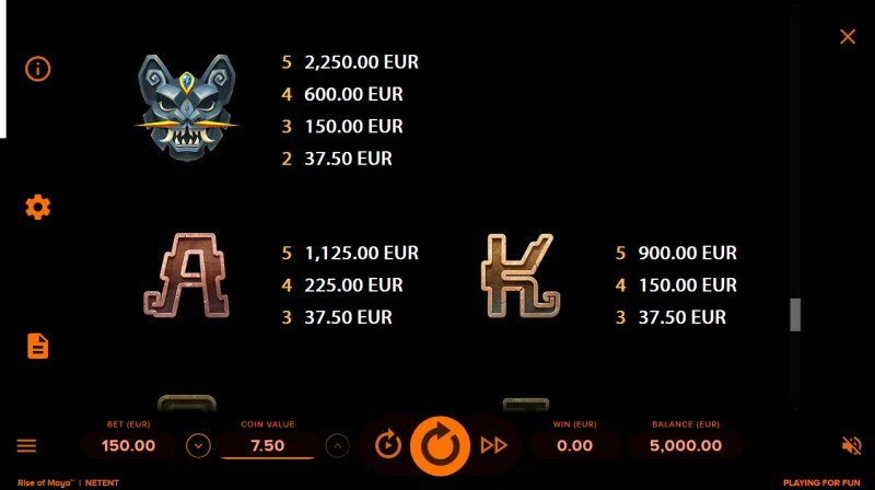 Rise of Maya :: Paytable - Medium Value Symbols