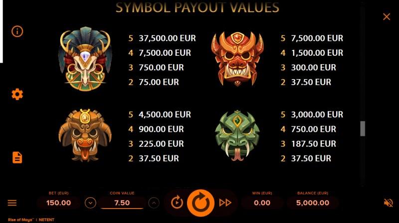Rise of Maya :: Paytable - High Value Symbols