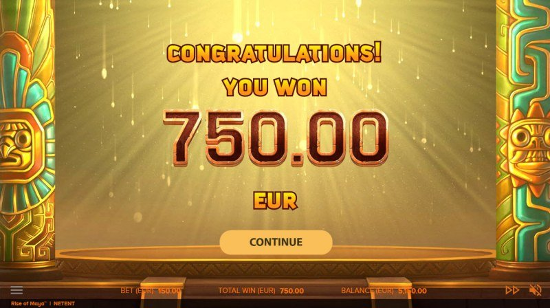 Rise of Maya :: Total free spins payout