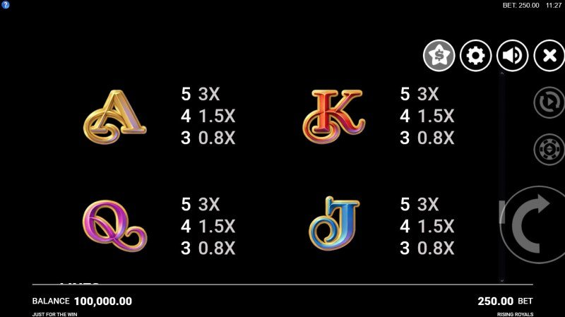 Rising Royals :: Paytable - Low Value Symbols