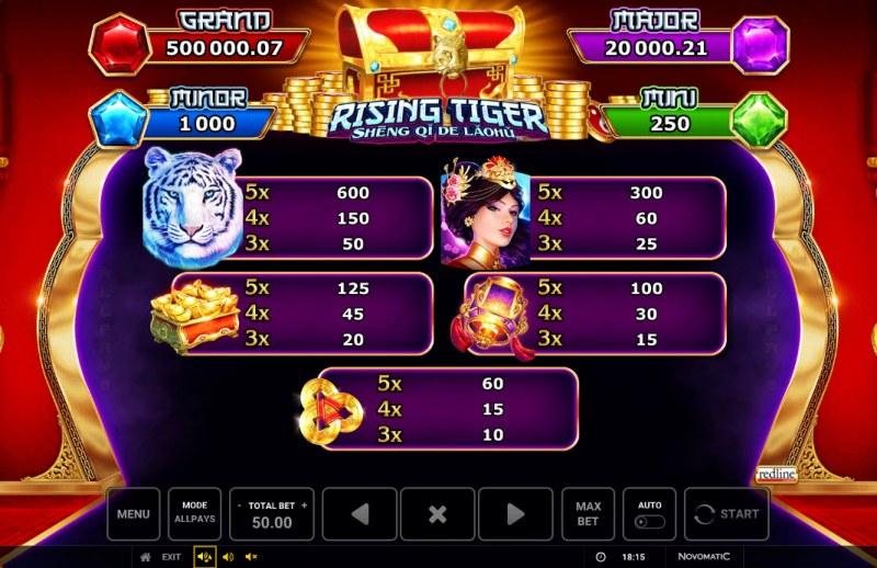 Rising Tiger Sheng Qi De Laohu :: Paytable - High Value Symbols