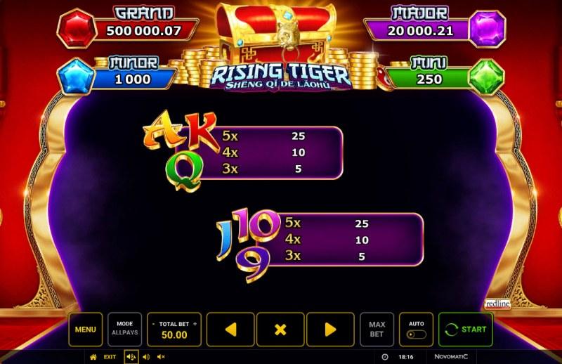 Rising Tiger Sheng Qi De Laohu :: Paytable - Low Value Symbols
