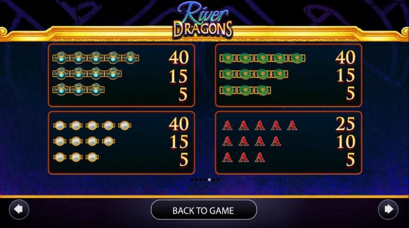 River Dragons :: Paytable - Medium Value Symbols