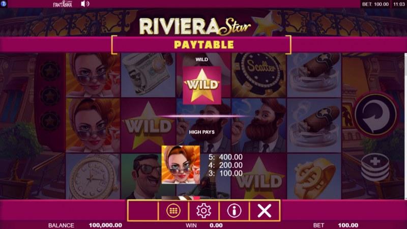 Riviera Star :: Wild Symbols Rules