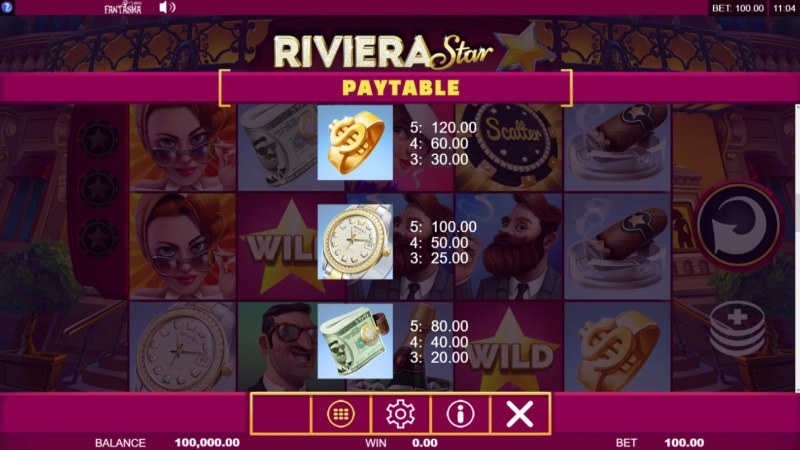 Riviera Star :: Paytable - Medium Value Symbols