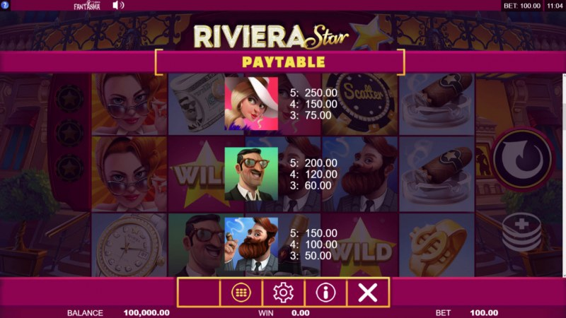 Riviera Star :: Paytable - High Value Symbols