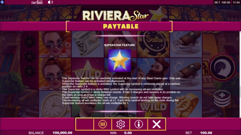 Riviera Star :: Superstar Feature