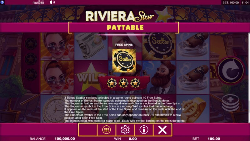 Riviera Star :: Free Spins Rules