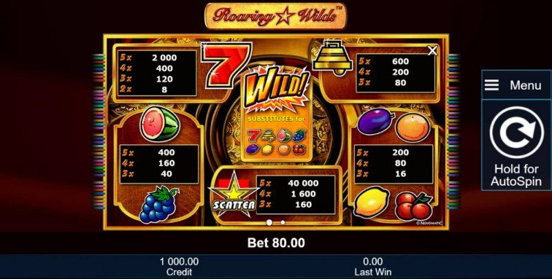 Roaring Wilds :: Paytable