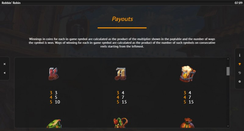 Robbin Robin :: Paytable - High Value Symbols