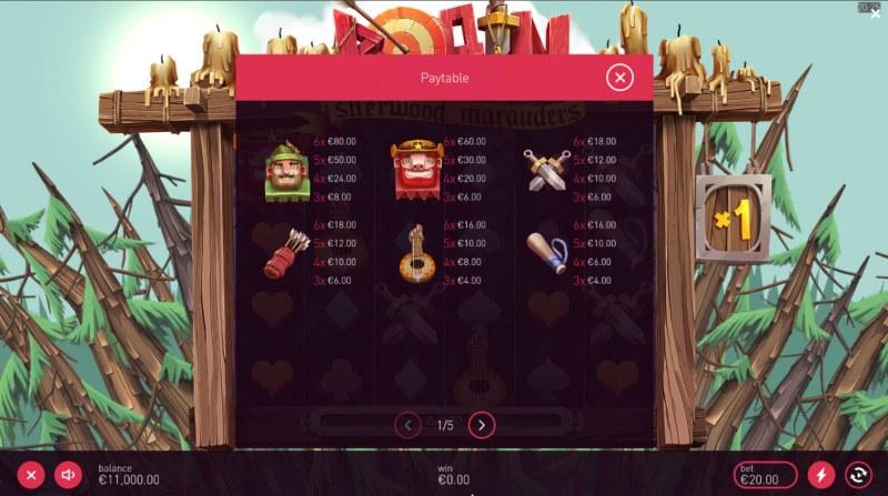 Robin Sherwood Marauders :: Paytable - High Value Symbols