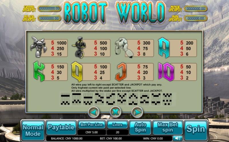 Robot World :: Paytable